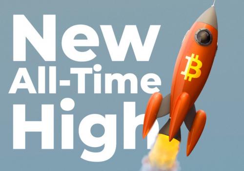 Bitcoin registreert nieuwe all time high van $67.000 terwijl BTC Futures ETF debuteert op de New York Stock Exchange